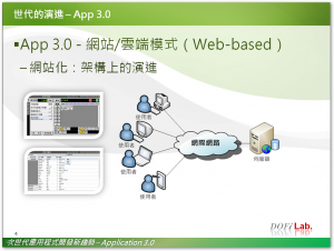 Application 3.0 - Web-based Application